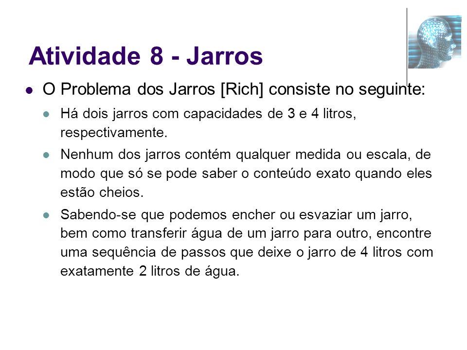 Atividade 8 - JarrosO Problema dos Jarros [Rich] consiste no seguinte: Há dois jarros com capacidades de 3 e 4 litros, respectivamente.